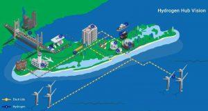 Может ли Лонг-Айленд стать водородным хабом?