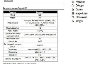 Подбор АКБ на Ауди 100 C3 2.2л бензин
