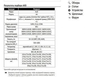 Подбор АКБ для Ауди А4 Б8 2.0 л дизель