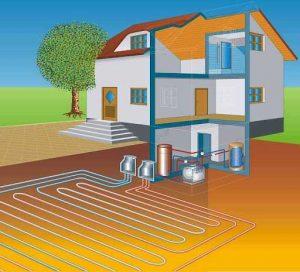 В Вермонте собираются стимулировать использование геотермальных тепловых насосов