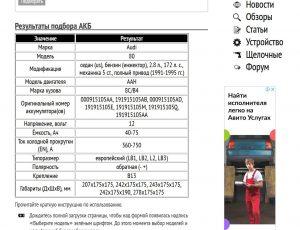 Подбор АКБ для Ауди 80 Б4 AAH 2.8 л