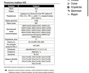 Подбор АКБ для Ауди А4 Б8 2.0 л 2015-2020 гг.