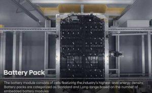 Сборка аккумулятора Hyundai Ioniq 5 на видео от производителя