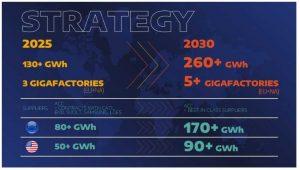 Stellantis и LG Energy Solution создадут совместный завод по выпуску аккумуляторов