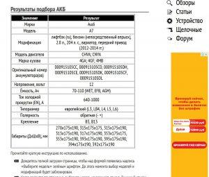 Пример подбора АКБ для Audi A7