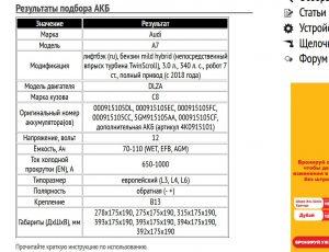 Пример подбора для Ауди А7, бензин гибрид, 3.0л., 340 л. с., с 2018 года