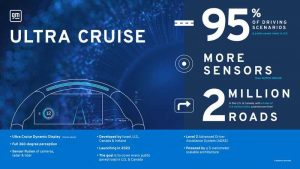 General Motors представили систему Ultra Cruise